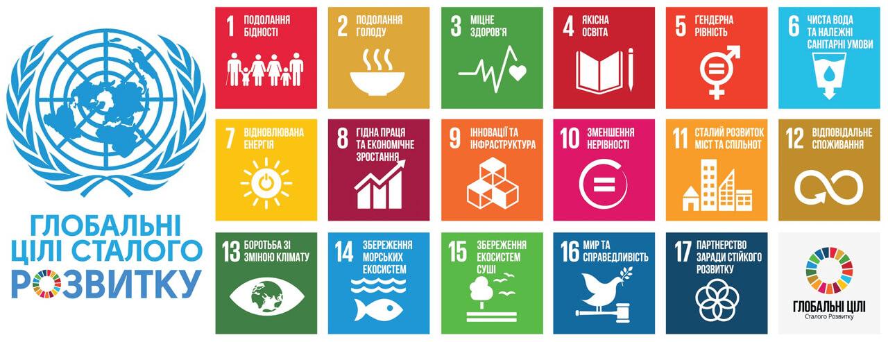 Глобальні цілі сталого розвитку AIESEC